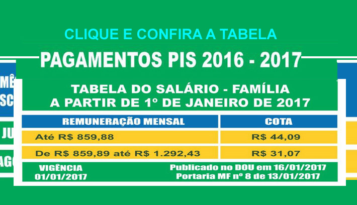 salario familia 2017